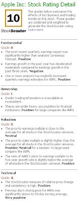 MSN StockScouter