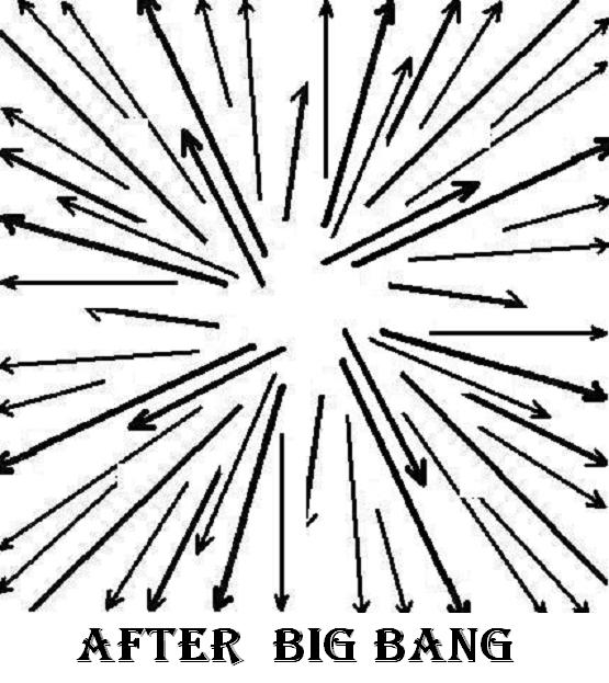 After Big Bang