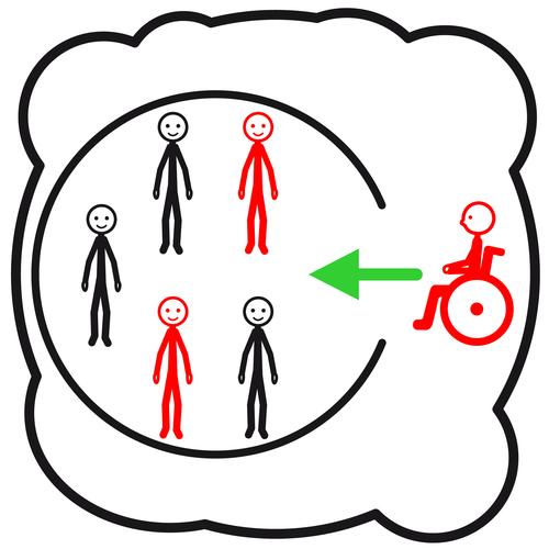 Pictograma de ARASAAC que representa a una persona en silla de ruedas que se dispone a entrar en un círculo donde hay otras personas
