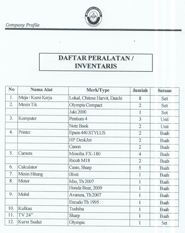 KANTOR HUKUM Drs. DEDI FATIUS, SH & Rekan: DAFTAR ...