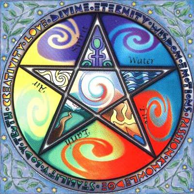 Wiccan Elemental Symbols