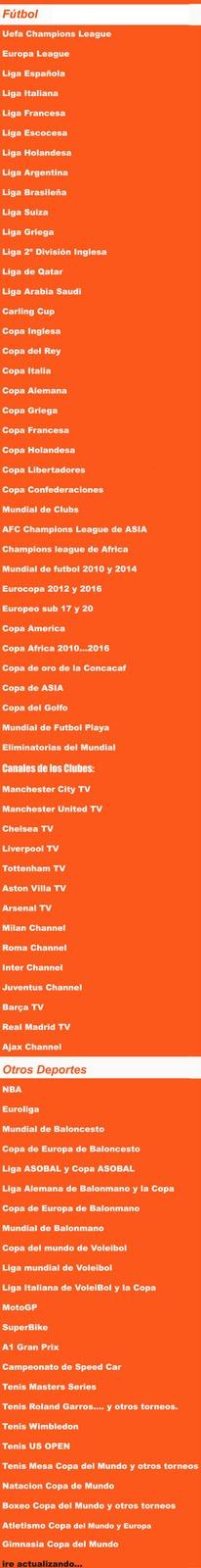 Aljazeera Sport tiene los derechos de: