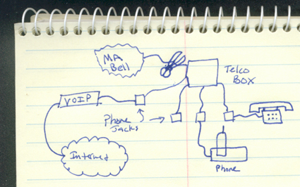 Voip over phone wiring asfbconference2016 Image collections