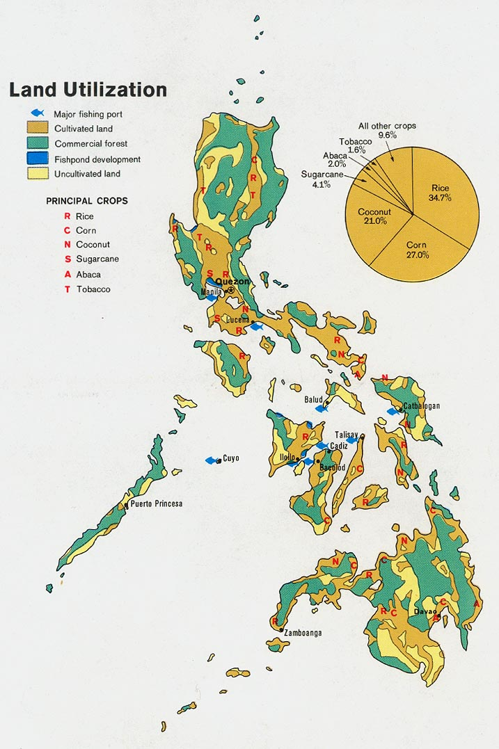 Mapang Pangkabuhayan (Economic o Resource Map)
