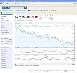 Aust S &  P 200  28 01 2011