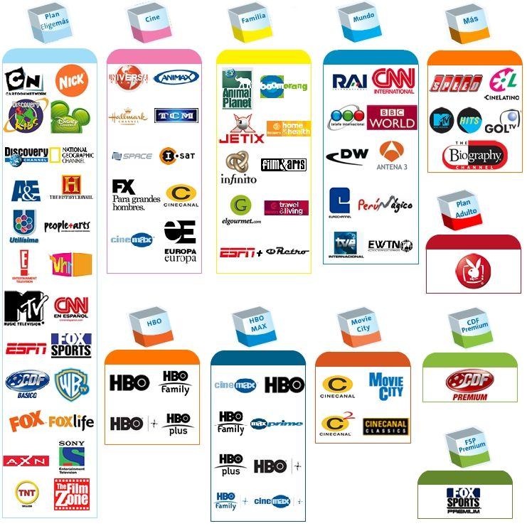 Los mejores canales de sexo ppv en tv