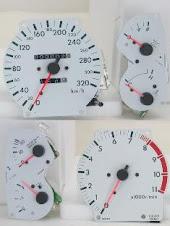 320 KLM gauges
