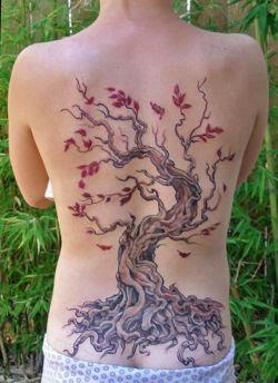 Lower Back Design Tattoos,Design Tattoos