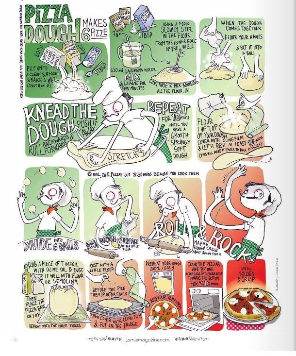 Funções a desempenhar por um pizzaiolo? Pizza+jamie+oliver