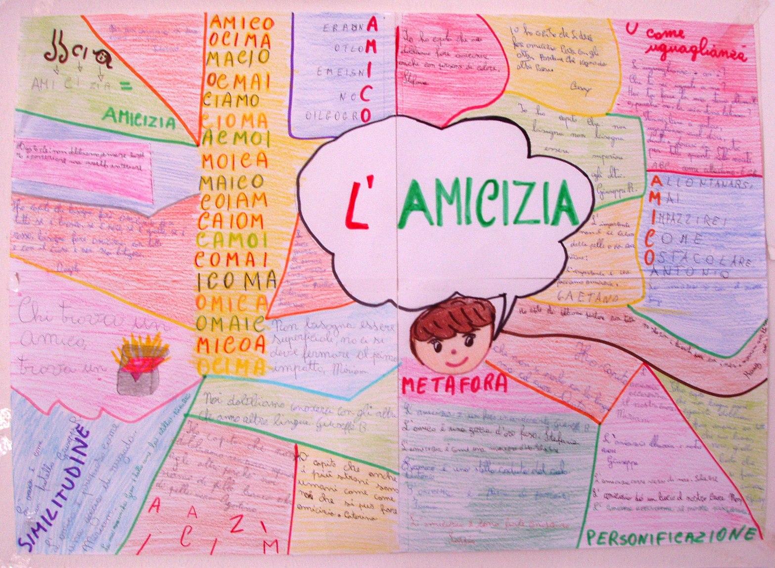 Esplorare La Poesia Lamicizia
