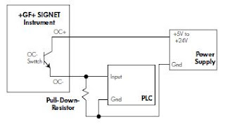 open collector outputs explained industrial automation and rh iamechatronics blogspot com