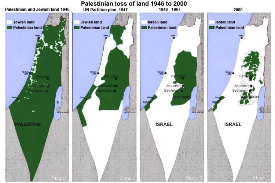 PALESTINA antes y despues