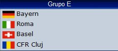 Grupo E Champions League