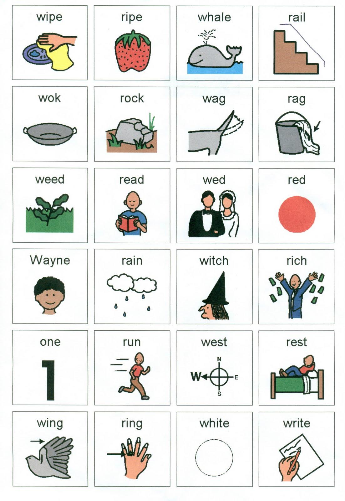Keeling - Speech and Language: R minimal pair practice