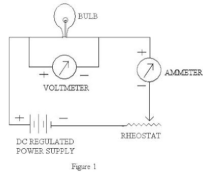 vtu engineering physics practical lab verification of stefan s law rh vtuphysicslab blogspot com Physics Lab Manual Loyd Solution Example Physics Lab Manual
