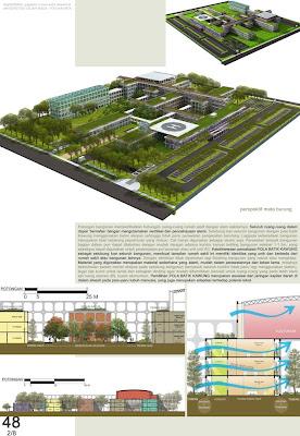 Rumah-Sakit-Akademik-Universitas-Gadjah-Mada