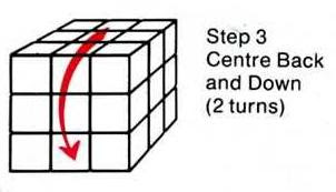 how to solve a rubix cube from any position
