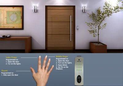 'Smart Door' 3 Ways To Opened