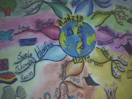 Mapa Mental de la tierra como sistema