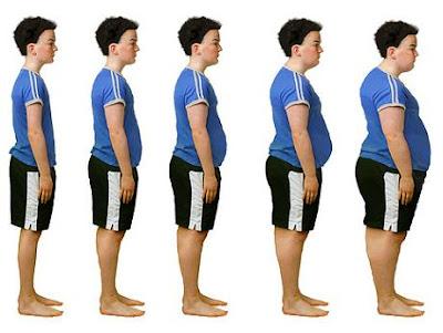 antes y despues gordos obesidad progresiva