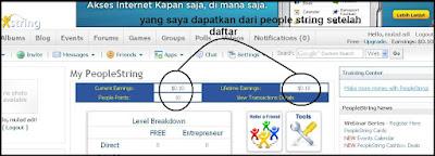 situs jejaring sosial peenjaring dollar