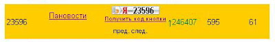 рейтинг Яндекс-блоги