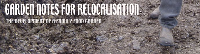 Garden Notes for Relocalisation