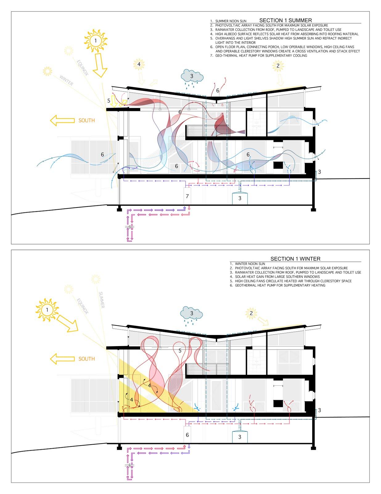 Solar Home Diagram Solardiagramjpg Images Of