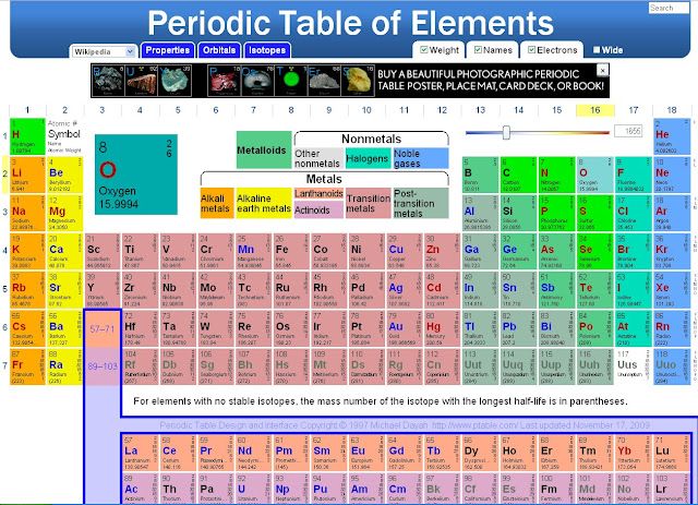 periodic table of elements interactive