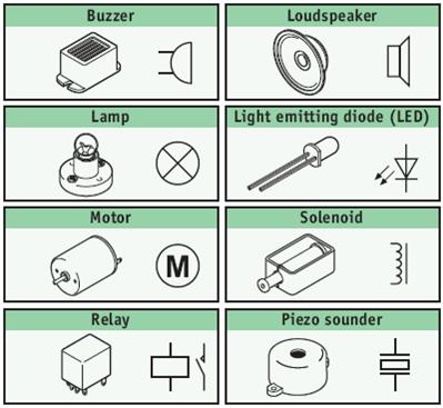 Tecno simbolos electricos for Simbolos arquitectonicos pdf