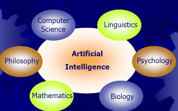 Artificial Intelligence For PC Archives