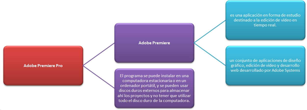 adobe premiere how to cut audio