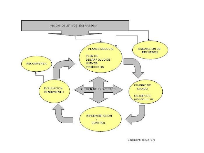 EJEMPLO 4. Funciones del DGE