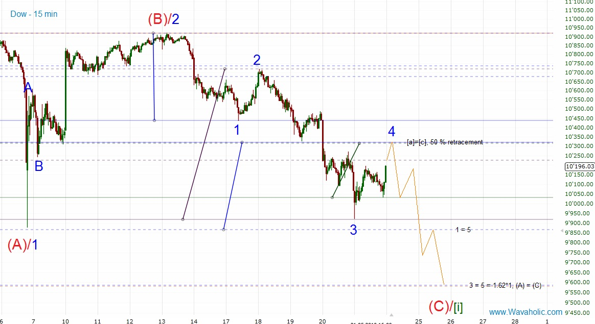 Technical Analysis and Elliott Wave Theory: Dow Jones ~ Elliott Wave Count 23 May 2010