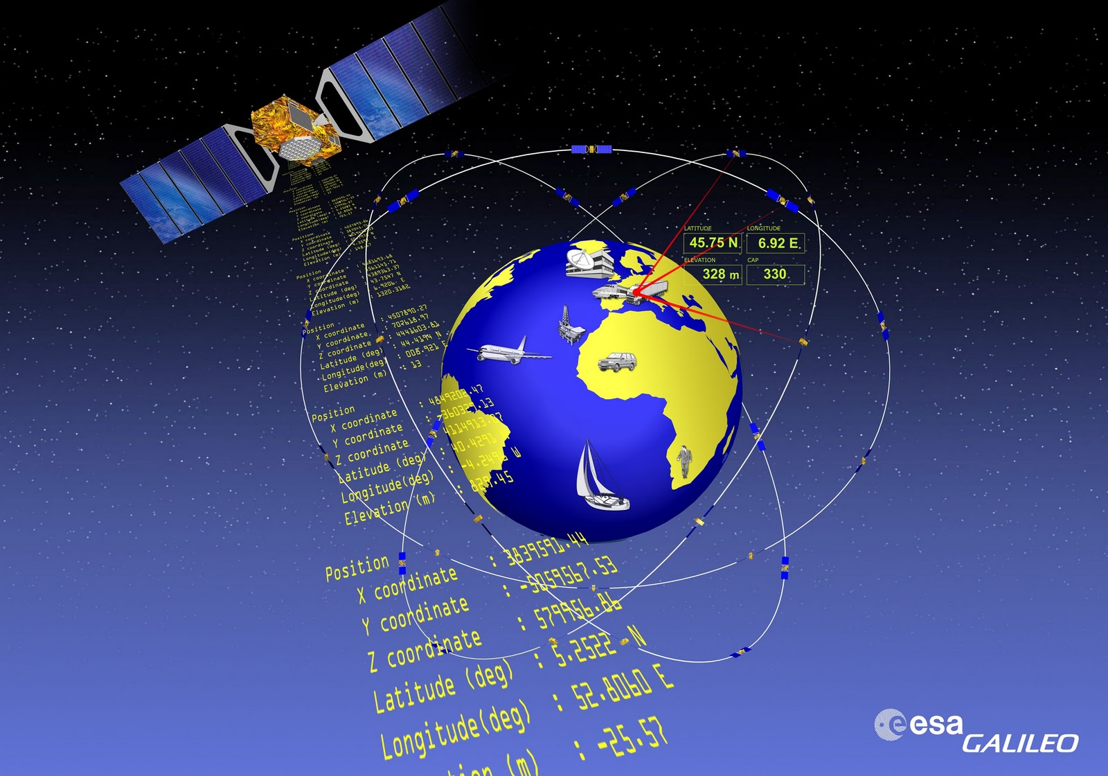 galileo project The galileo project was a nasa mission of space exploration that involved sending a satellite to jupiter the mission was named after the famous astronomer galileo.