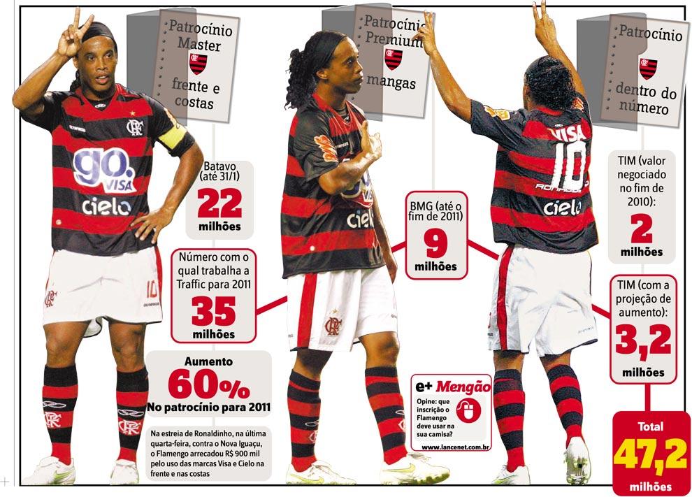 Deus é Flamengo!!!  Flamengo se prepara para gerar receitas com ... ad4992974ab59