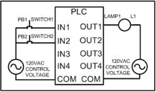 components wiring PLC system