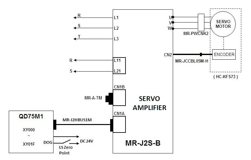 servo wiring diagram plc and scada servo motor