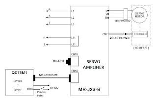 Servo+Wiring+Diagram Qx Motor Wiring Diagram on bodine electric, dc electric, ac blower,