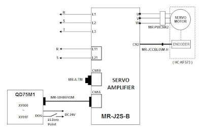 Servo Wiring Diagram