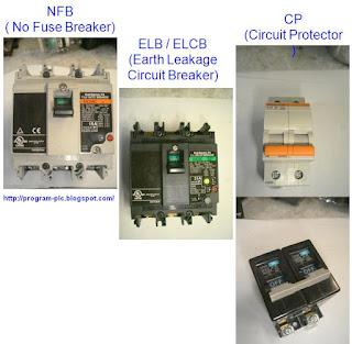 Circuit Protector untuk PLC