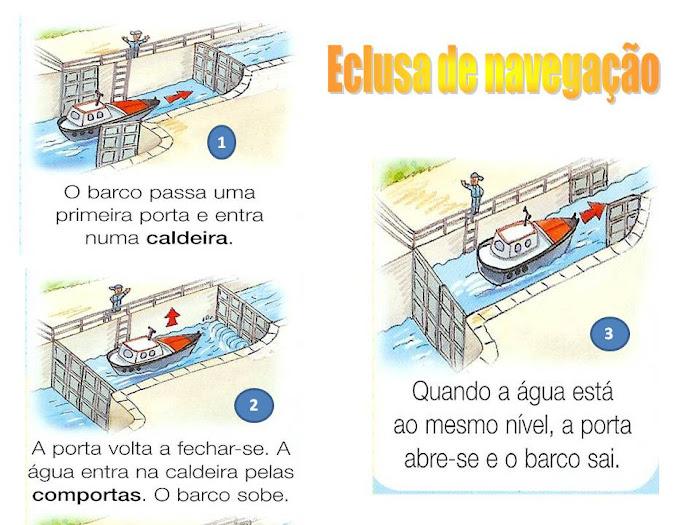 Como navegar nos rios com barragens?