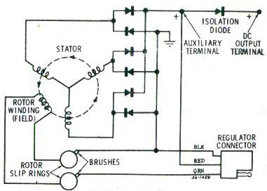 alternator wiring diagram 12v wiring diagrams online 12 volt alternator wiring schematic