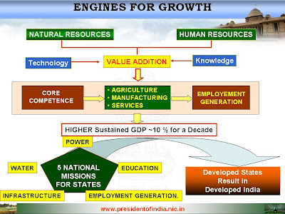 vallarasu india View vallarasu chinnusamy's profile on linkedin, the world's largest professional community vallarasu has 3 jobs listed on their profile see the complete profile.