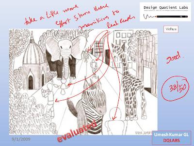 DQLABS Students Work Documentation Vidhya Raghavan Dubai