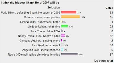 Biggest Skank Ho of 2007