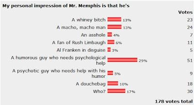 Memphis Steve is