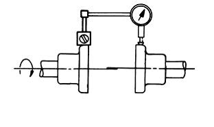 Coupling Alignment Mechanical Engineering