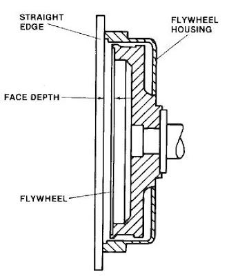 flywheel runout limits
