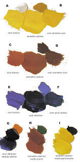 Uso de cores complementares